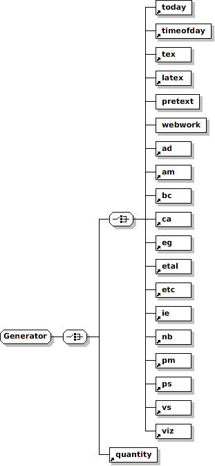 Latex Diagram Generator